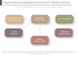 Supplier Relationship Management Business Ppt Samples Download
