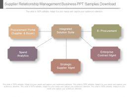 Supplier Relationship Management Business Ppt Samples Download