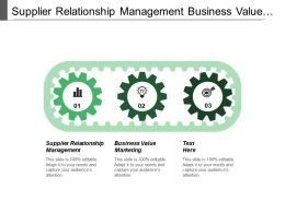 Supplier Relationship Management Business Value Marketing Solution Architecture