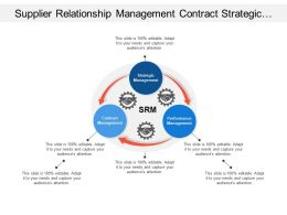 Supplier Relationship Management Contract Strategic Performance With Hands In Gear Image