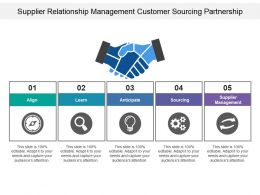 Supplier Relationship Management Customer Sourcing Partnership