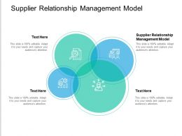 Supplier Relationship Management Model Ppt Powerpoint Presentation Visual Aids Gallery Cpb