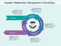 Supplier Relationship Management Onboarding Segmentation Innovation Performance Phase Out