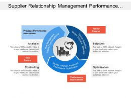 Supplier Relationship Management Performance Improvement Risk Vendor Optimization