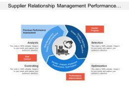 supplier_relationship_management_performance_improvement_risk_vendor_optimization_Slide01