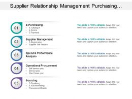 Supplier Relationship Management Purchasing Sourcing Management