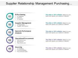 supplier_relationship_management_purchasing_sourcing_management_Slide01