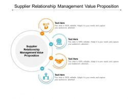 Supplier Relationship Management Value Proposition Ppt Powerpoint Presentation Outline Grid Cpb
