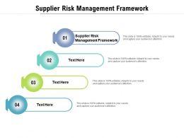 Supplier Risk Management Framework Ppt Powerpoint Presentation Show Picture Cpb