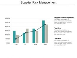 Supplier Risk Management Ppt Powerpoint Presentation Outline Infographic Template Cpb