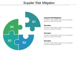 Supplier Risk Mitigation Ppt Powerpoint Presentation Pictures Sample Cpb