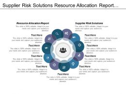 Supplier Risk Solutions Resource Allocation Report Investment Services Cpb