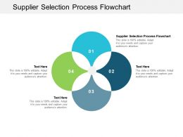 Supplier Selection Process Flowchart Ppt Powerpoint Presentation Infographics Demonstration Cpb