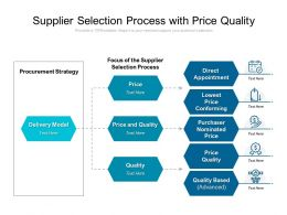 Supplier Selection Process With Price Quality