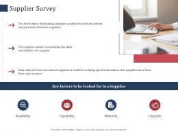 Supplier Survey SCM Performance Measures Ppt Ideas