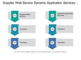Supplier Web Service Dynamic Application Services Process Automation