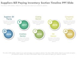 Suppliers Bill Paying Inventory Section Timeline Ppt Slide