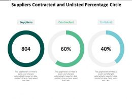 Suppliers Contracted And Unlisted Percentage Circle