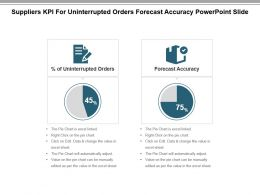 Suppliers Kpi For Uninterrupted Orders Forecast Accuracy Powerpoint Slide