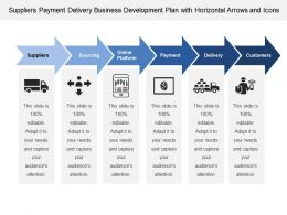 Suppliers Payment Delivery Business Development Plan With Horizontal Arrows And Icons
