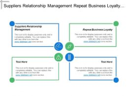 Suppliers Relationship Management Repeat Business Loyalty Customer Service