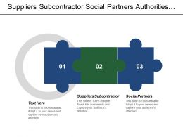 Suppliers Subcontractor Social Partners Authorities Global Compact Standardization Bodies