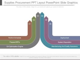 Supplies Procurement Ppt Layout Powerpoint Slide Graphics