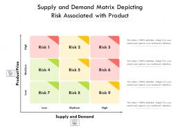 Supply And Demand Matrix Depicting Risk Associated With Product