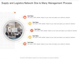 Supply And Logistics Network One To Many Management Process Infographic Template