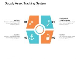 Supply Asset Tracking System Ppt Powerpoint Presentation File Rules Cpb