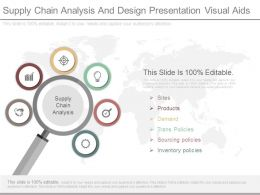 Supply Chain Analysis And Design Presentation Visual Aids