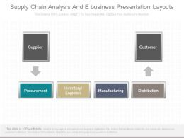 Supply Chain Analysis And E Business Presentation Layouts