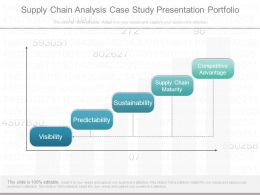 Supply Chain Analysis Case Study Presentation Portfolio