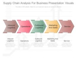 Supply Chain Analysis For Business Presentation Visuals