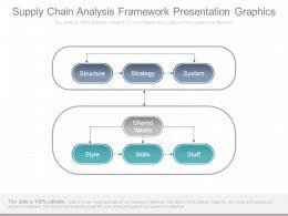 supply_chain_analysis_framework_presentation_graphics_Slide01
