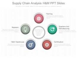 Supply Chain Analysis H And M Ppt Slides