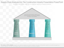 Supply Chain Analysis Into The Construction Industry Presentation Powerpoint