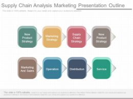 Supply Chain Analysis Marketing Presentation Outline