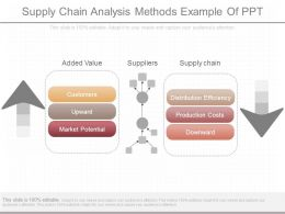 supply_chain_analysis_methods_example_of_ppt_Slide01