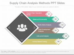 Supply Chain Analysis Methods Ppt Slides
