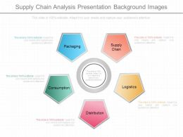 Supply Chain Analysis Presentation Background Images