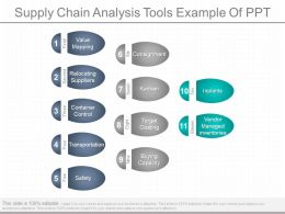 Supply Chain Analysis Tools Example Of Ppt
