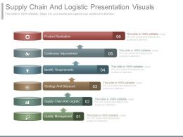 Supply Chain And Logistic Presentation Visuals