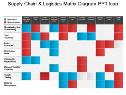 Supply Chain And Logistics Matrix Diagram Ppt Icon