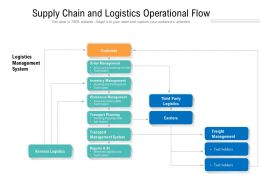 Supply Chain And Logistics Operational Flow