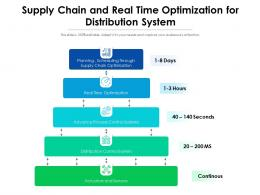 Supply Chain And Real Time Optimization For Distribution System