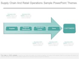 Supply Chain And Retail Operations Sample Powerpoint Themes