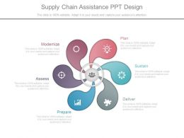 Supply Chain Assistance Ppt Design