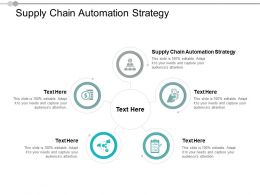 Supply Chain Automation Strategy Ppt Powerpoint Presentation Model Structure Cpb