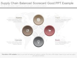 Supply Chain Balanced Scorecard Example Of Ppt Presentation